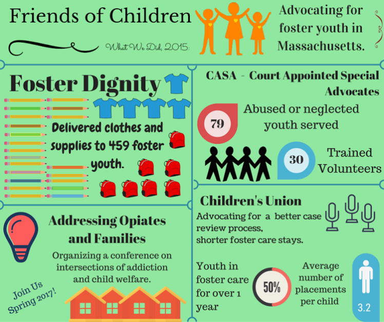 friends-of-children-foster-youth